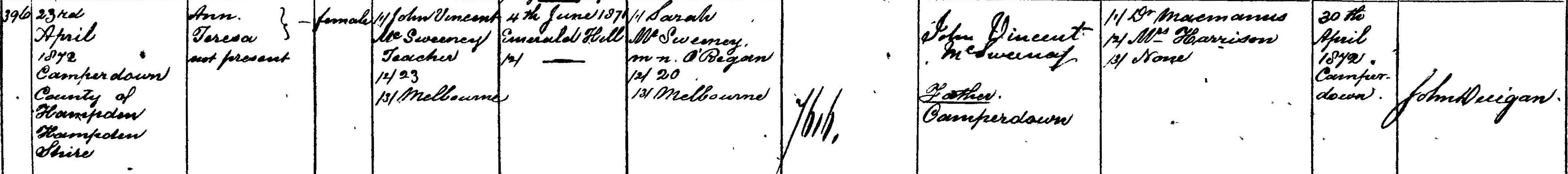 Annie McSweeney Birth Certificate 1872 cropped