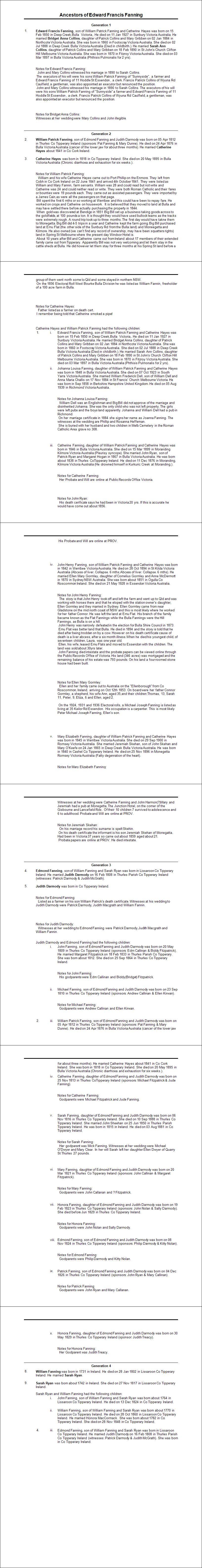 Edward Francis Fanning 1850-1927 Ancestor Report 2015