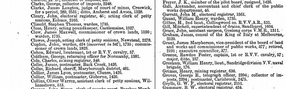 James Lyon Collier and William Collier Post Masters Vic Gazette 1861