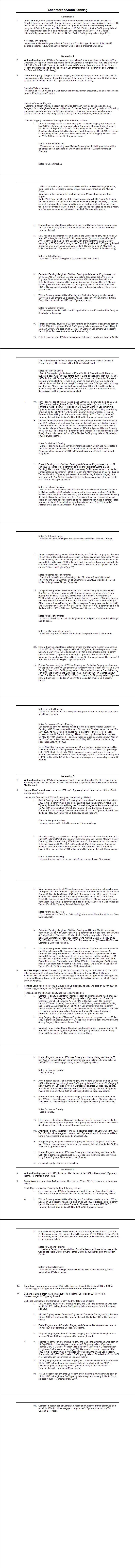 John Fanning Clondoty Ancestor Report 2015