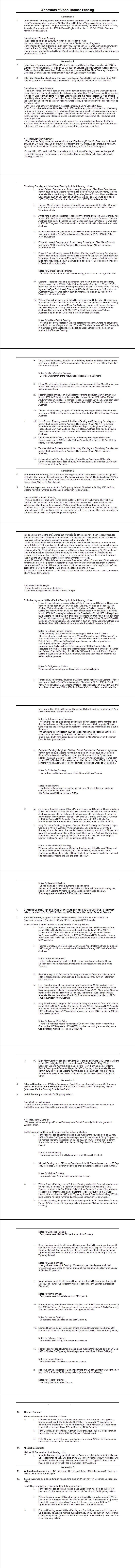 John Thomas Fanning Ancestor Report 2015