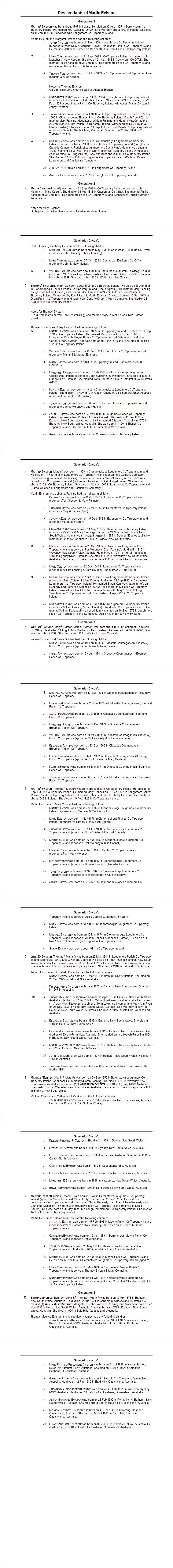 Martin Eviston Descendant Report 2015