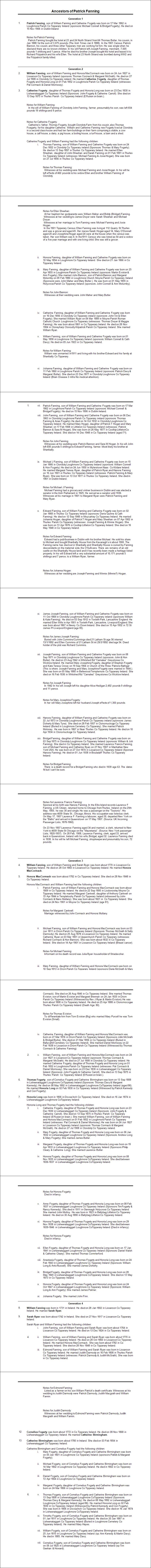 Patrick Fanning Ancestor Report 2015 2