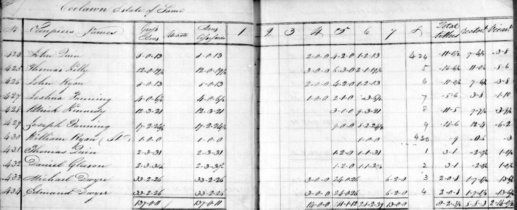 Tithe Applotment Book Entry Joshua and Joseph Fanning Coolawn Estate Coolawn