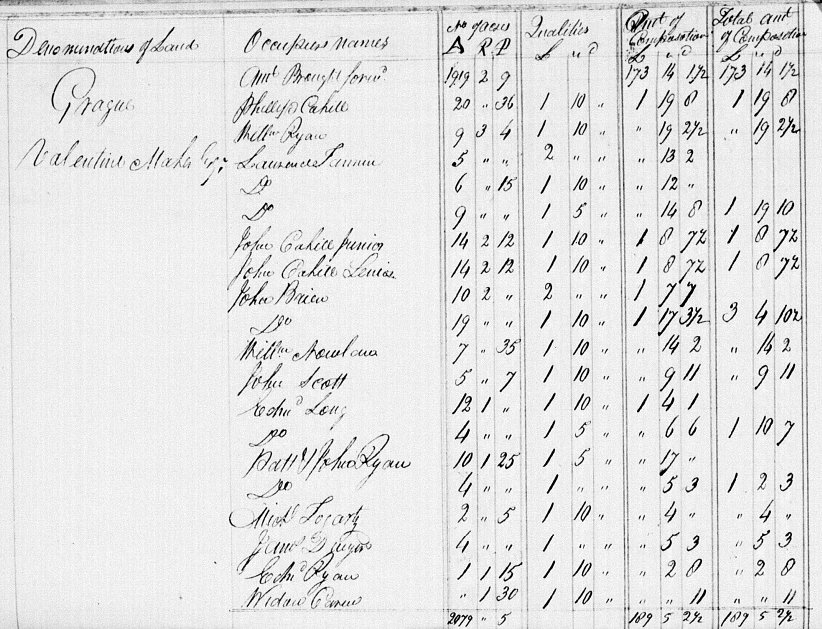 Tithe Applotment Book Entry Laurence Fannin of Grague Moycarky