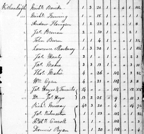Michael Fanning Killeenleigh Loughmoe East Co Tipperary North Tithe Applotment Book 1827