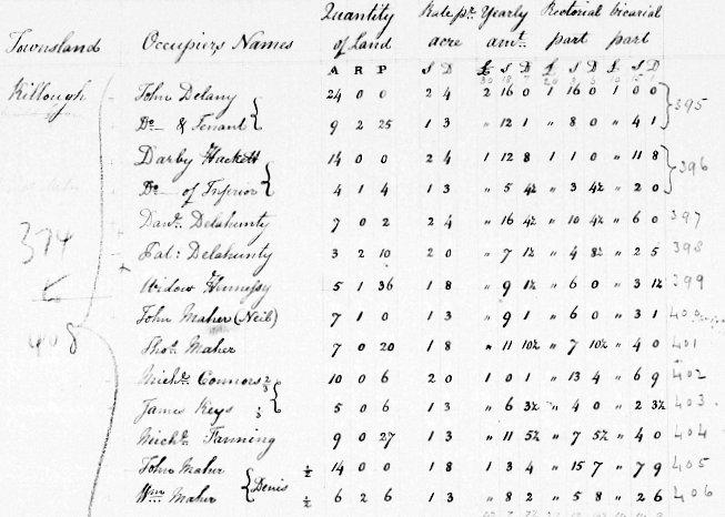 Michael Fanning of Killough Templemore Parish Co Tipperary North Tithe Applotment Book no date