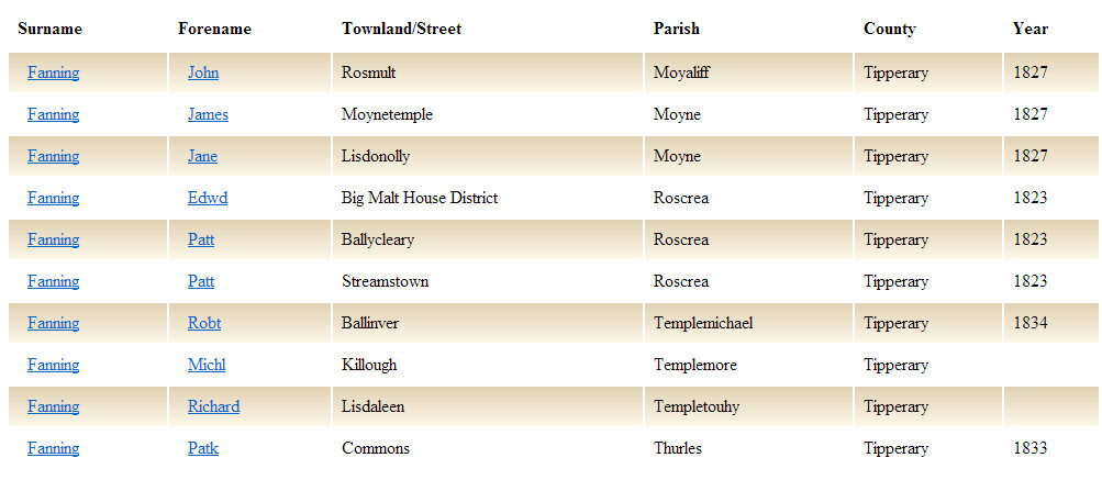 Tithe Applotment Book entries for Fanning in Co Tipperary p4
