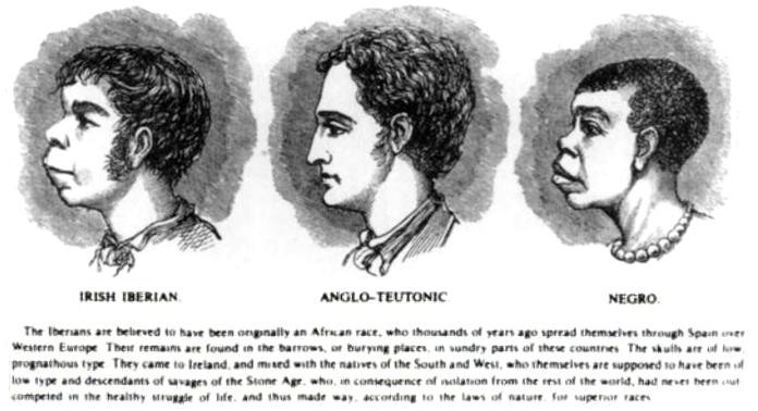 Timeline of Irish History 1695-1850